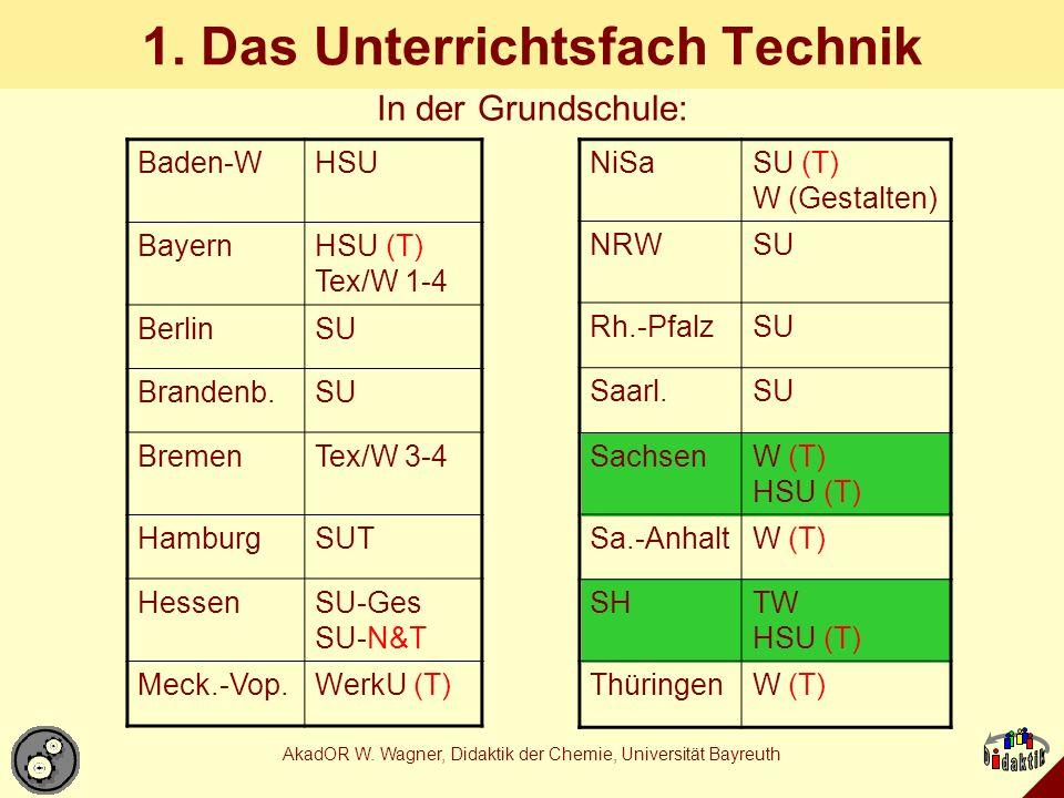 AkadOR W. Wagner, Didaktik der Chemie, Universität Bayreuth Trocknen t