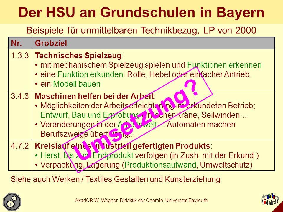 AkadOR W.Wagner, Didaktik der Chemie, Universität Bayreuth Wo bleibt die Chemie.