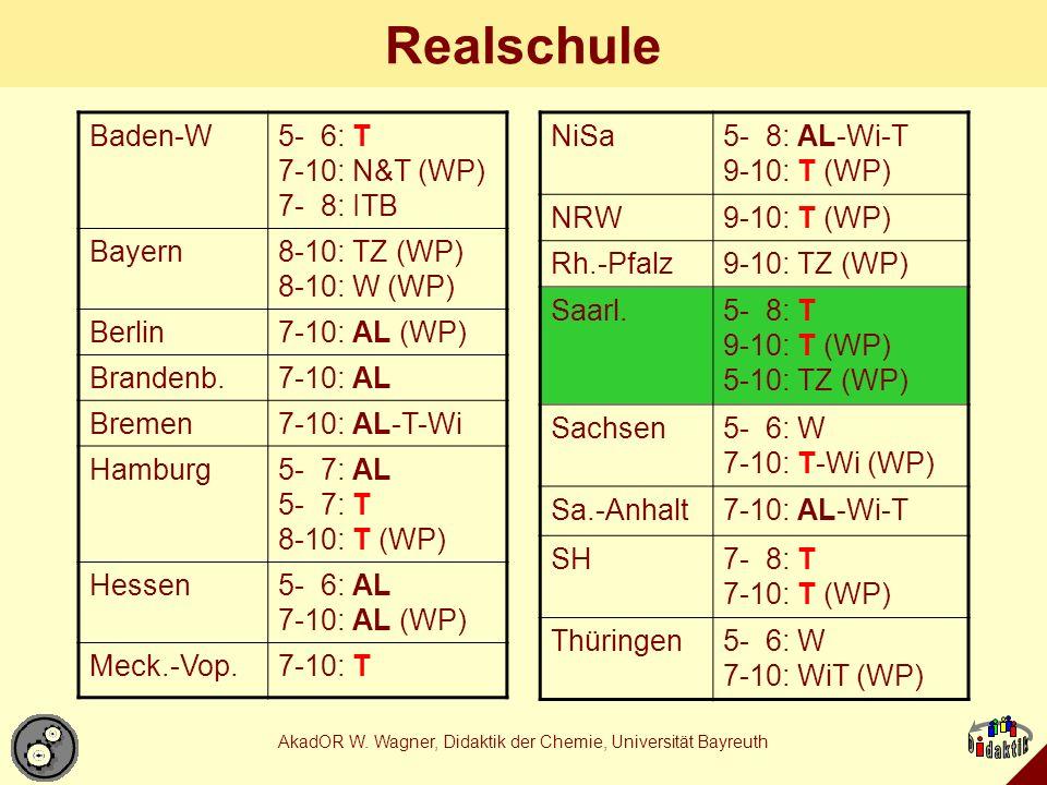 AkadOR W.Wagner, Didaktik der Chemie, Universität Bayreuth Was machen Ingenieure anders.