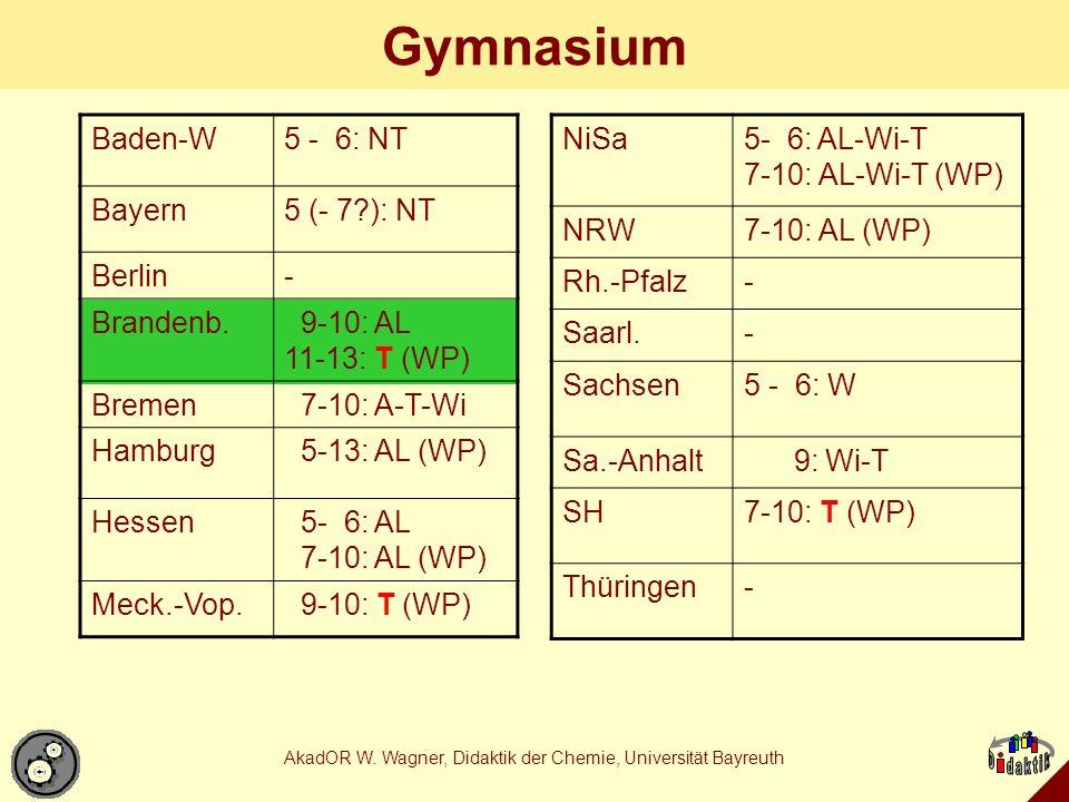 AkadOR W.Wagner, Didaktik der Chemie, Universität Bayreuth Umfrage an Gymnasien in OFr.