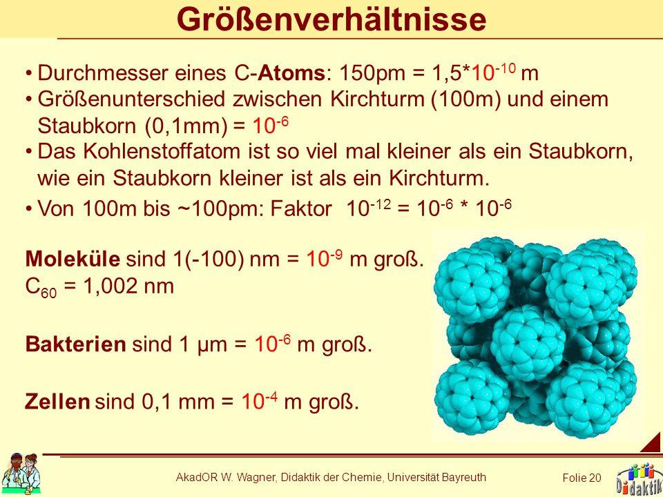 AkadOR W. Wagner, Didaktik der Chemie, Universität Bayreuth Folie 20 Größenverhältnisse Größenunterschied zwischen Kirchturm (100m) und einem Staubkor