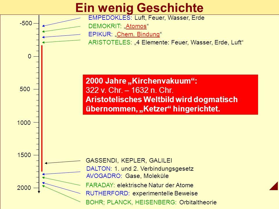 AkadOR W. Wagner, Didaktik der Chemie, Universität Bayreuth Folie 22 Ein wenig Geschichte -500 0 500 1000 1500 2000 EMPEDOKLES: Luft, Feuer, Wasser, E