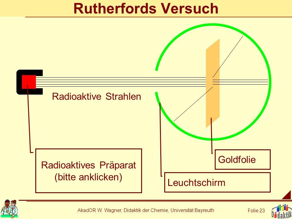 AkadOR W. Wagner, Didaktik der Chemie, Universität Bayreuth Folie 23 Rutherfords Versuch Radioaktives Präparat (bitte anklicken) Leuchtschirm Goldfoli