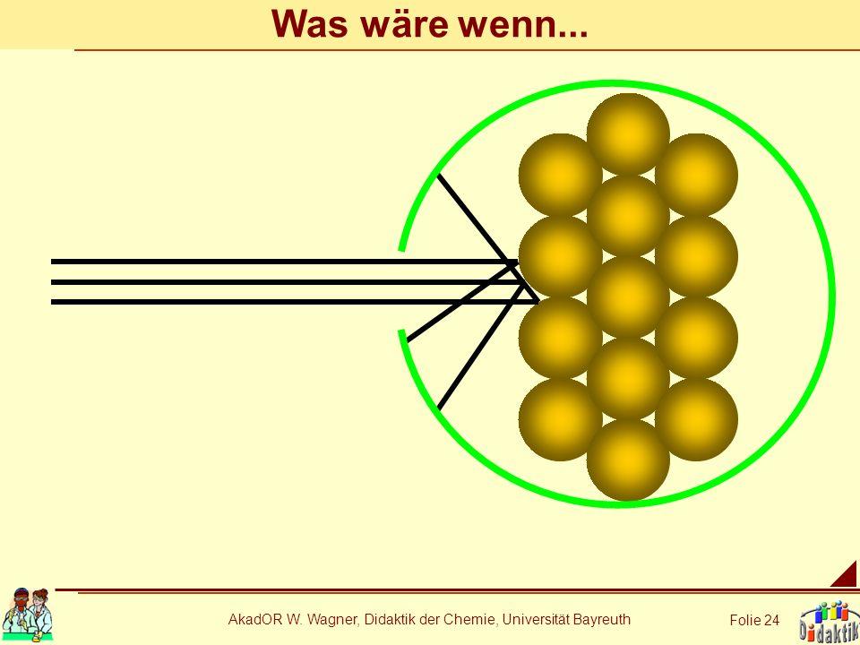 AkadOR W. Wagner, Didaktik der Chemie, Universität Bayreuth Folie 24 Was wäre wenn...