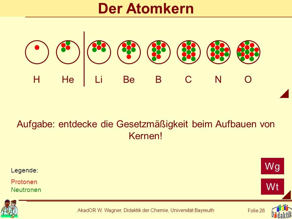 AkadOR W. Wagner, Didaktik der Chemie, Universität Bayreuth Folie 26 Der Atomkern HHeLiBeBCN O Wt Legende: Protonen Neutronen Wg Aufgabe: entdecke die