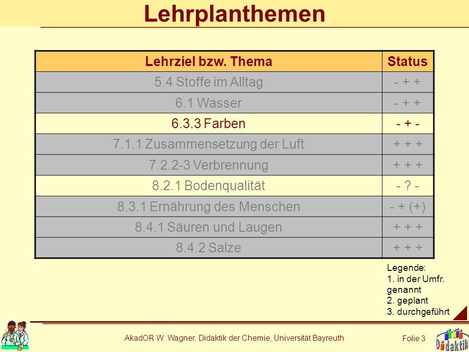AkadOR W. Wagner, Didaktik der Chemie, Universität Bayreuth Folie 3 Lehrplanthemen Lehrziel bzw. ThemaStatus 5.4 Stoffe im Alltag- + + 6.1 Wasser- + +