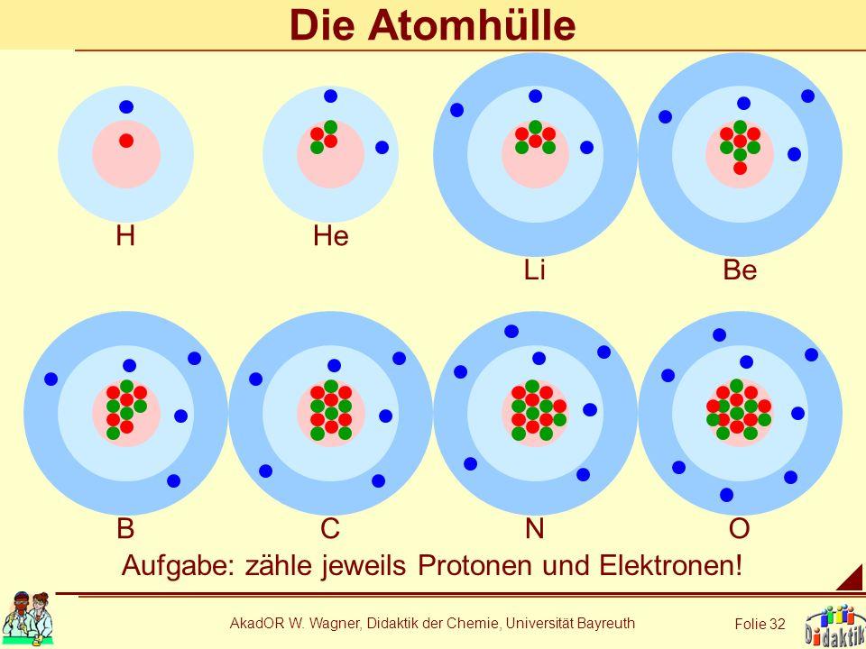 AkadOR W. Wagner, Didaktik der Chemie, Universität Bayreuth Folie 32 Be Die Atomhülle H He Li BCNO Aufgabe: zähle jeweils Protonen und Elektronen!
