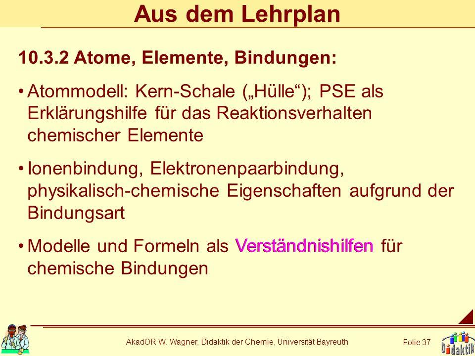 AkadOR W. Wagner, Didaktik der Chemie, Universität Bayreuth Folie 37 Aus dem Lehrplan 10.3.2 Atome, Elemente, Bindungen: Atommodell: Kern-Schale (Hüll