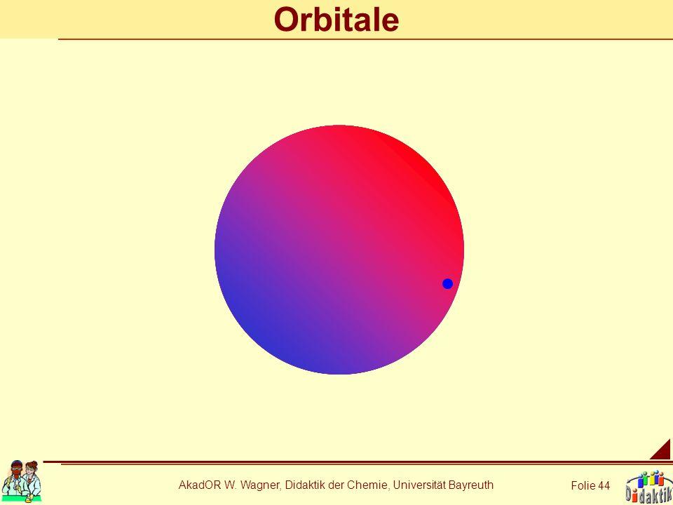 AkadOR W. Wagner, Didaktik der Chemie, Universität Bayreuth Folie 44 Orbitale