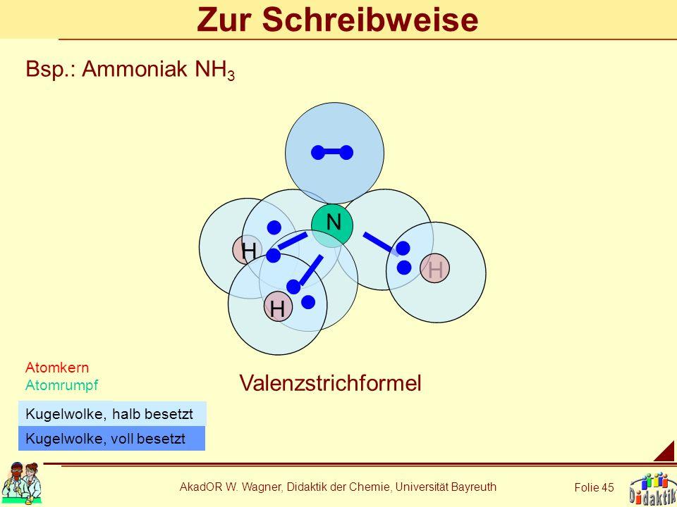 AkadOR W. Wagner, Didaktik der Chemie, Universität Bayreuth Folie 45 Zur Schreibweise N H H H Atomkern Atomrumpf Kugelwolke, voll besetzt halb besetzt