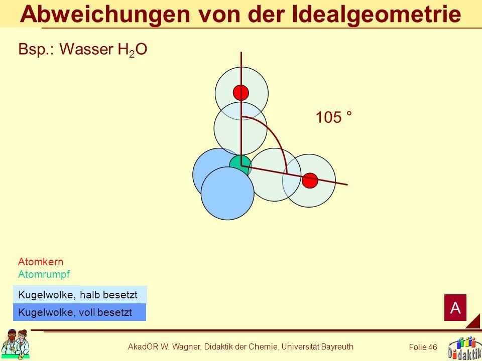AkadOR W. Wagner, Didaktik der Chemie, Universität Bayreuth Folie 46 Abweichungen von der Idealgeometrie 105 ° Atomkern Atomrumpf Kugelwolke, voll bes