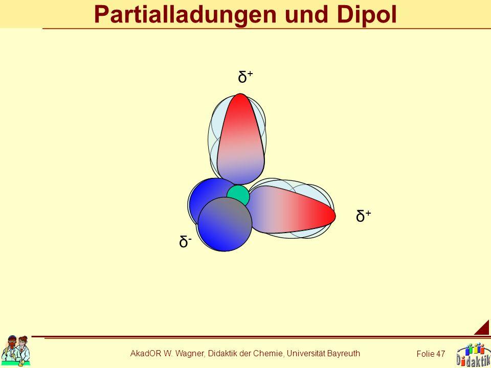 AkadOR W. Wagner, Didaktik der Chemie, Universität Bayreuth Folie 47 Partialladungen und Dipol δ-δ- δ+δ+ δ+δ+