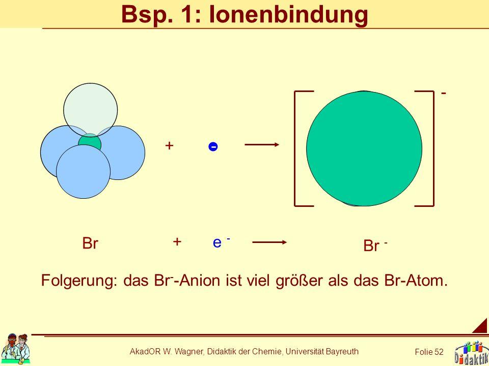 AkadOR W. Wagner, Didaktik der Chemie, Universität Bayreuth Folie 52 Bsp. 1: Ionenbindung + - Br Br - e - + - Folgerung: das Br - -Anion ist viel größ