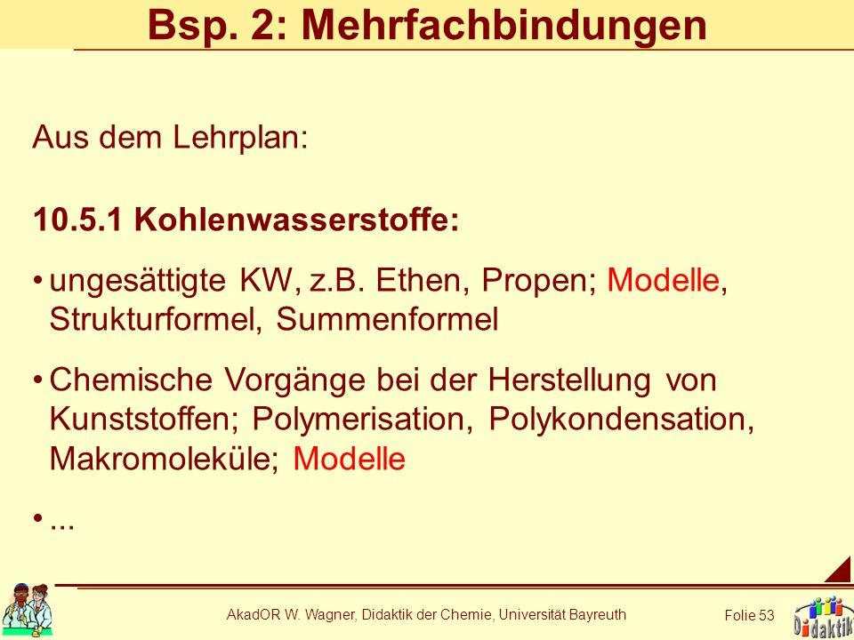 AkadOR W. Wagner, Didaktik der Chemie, Universität Bayreuth Folie 53 Bsp. 2: Mehrfachbindungen 10.5.1 Kohlenwasserstoffe: ungesättigte KW, z.B. Ethen,