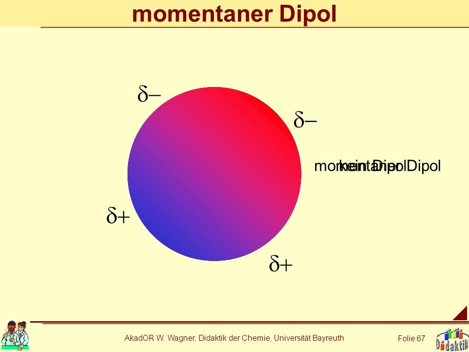 AkadOR W. Wagner, Didaktik der Chemie, Universität Bayreuth Folie 67 momentaner Dipol kein Dipolmomentaner Dipol