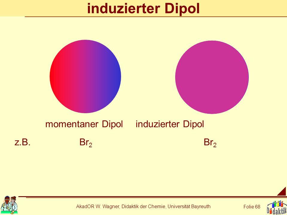 AkadOR W. Wagner, Didaktik der Chemie, Universität Bayreuth Folie 68 induzierter Dipol z.B.Br 2 momentaner Dipolinduzierter Dipol