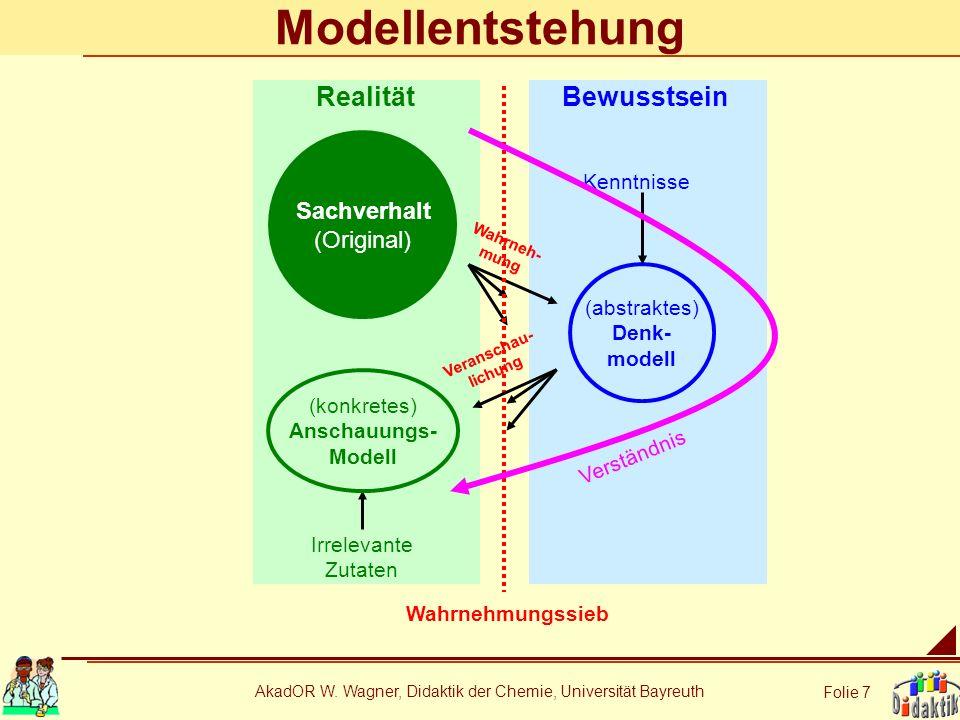AkadOR W. Wagner, Didaktik der Chemie, Universität Bayreuth Folie 7 RealitätBewusstsein Sachverhalt (Original) (abstraktes) Denk- modell Modellentsteh