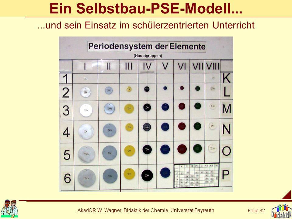 AkadOR W. Wagner, Didaktik der Chemie, Universität Bayreuth Folie 82 Ein Selbstbau-PSE-Modell......und sein Einsatz im schülerzentrierten Unterricht