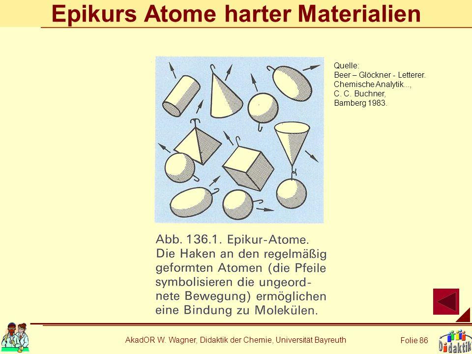AkadOR W. Wagner, Didaktik der Chemie, Universität Bayreuth Folie 86 Epikurs Atome harter Materialien Quelle: Beer – Glöckner - Letterer. Chemische An