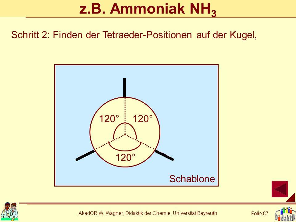 AkadOR W. Wagner, Didaktik der Chemie, Universität Bayreuth Folie 87 z.B. Ammoniak NH 3 Schritt 2: Finden der Tetraeder-Positionen auf der Kugel, Scha