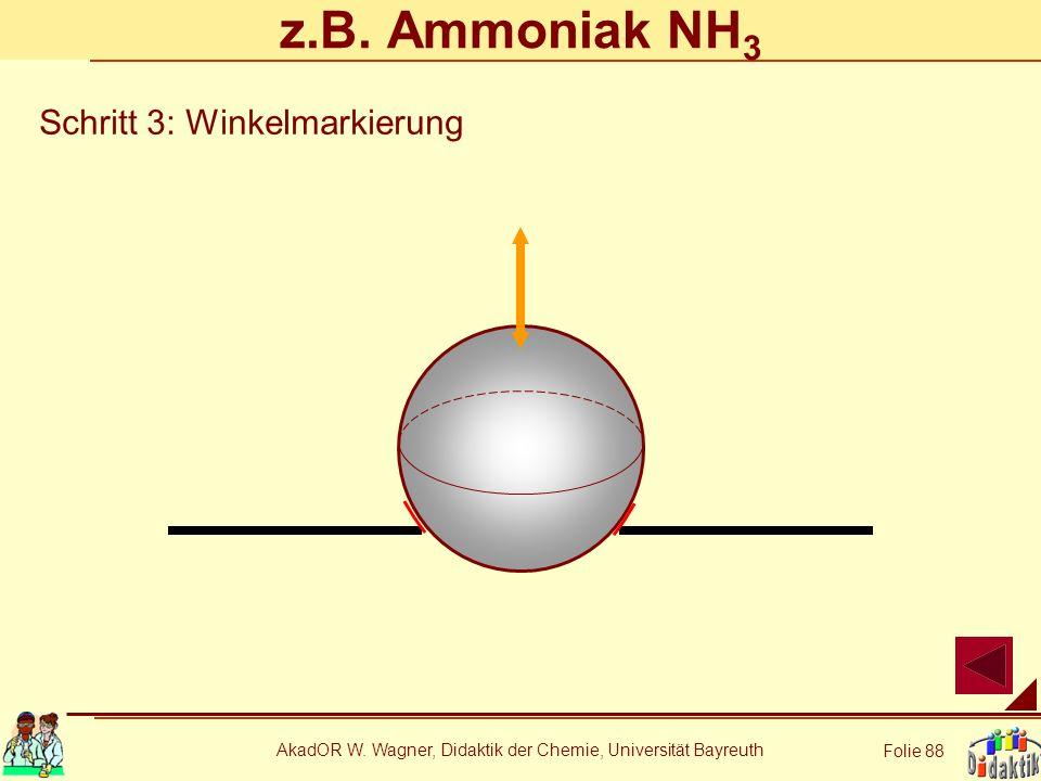 AkadOR W. Wagner, Didaktik der Chemie, Universität Bayreuth Folie 88 z.B. Ammoniak NH 3 Schritt 3: Winkelmarkierung