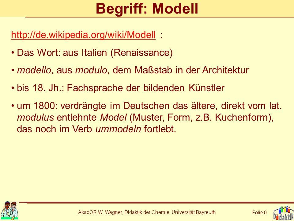AkadOR W. Wagner, Didaktik der Chemie, Universität Bayreuth Folie 9 Begriff: Modell http://de.wikipedia.org/wiki/Modellhttp://de.wikipedia.org/wiki/Mo