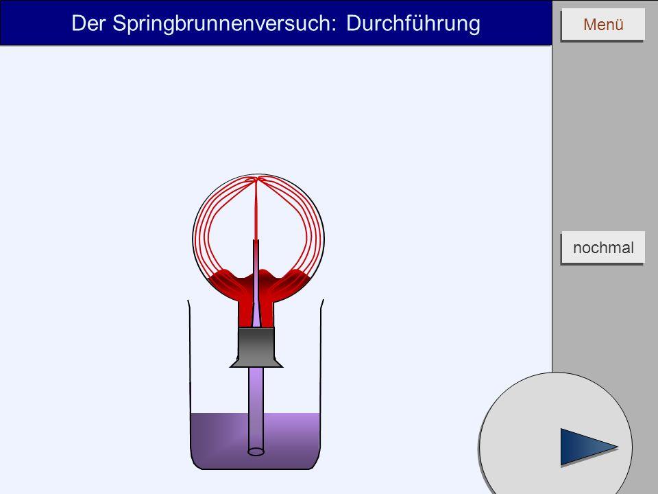 Menü Der Springbrunnenversuch: Durchführung nochmal