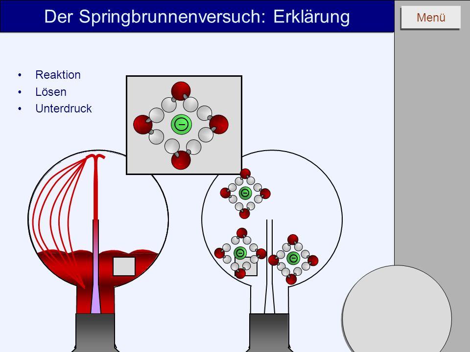 Menü Der Springbrunnenversuch: Erklärung Reaktion Lösen Unterdruck