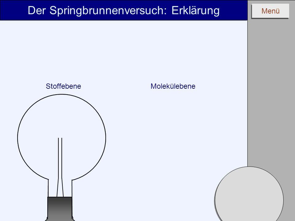 Menü Der Springbrunnenversuch: Erklärung StoffebeneMolekülebene
