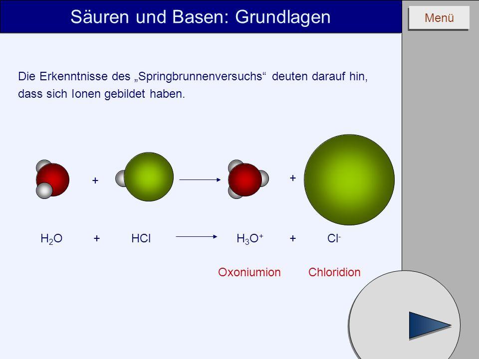 Menü Säuren und Basen: Grundlagen Die Erkenntnisse des Springbrunnenversuchs deuten darauf hin, dass sich Ionen gebildet haben. + OxoniumionChloridion