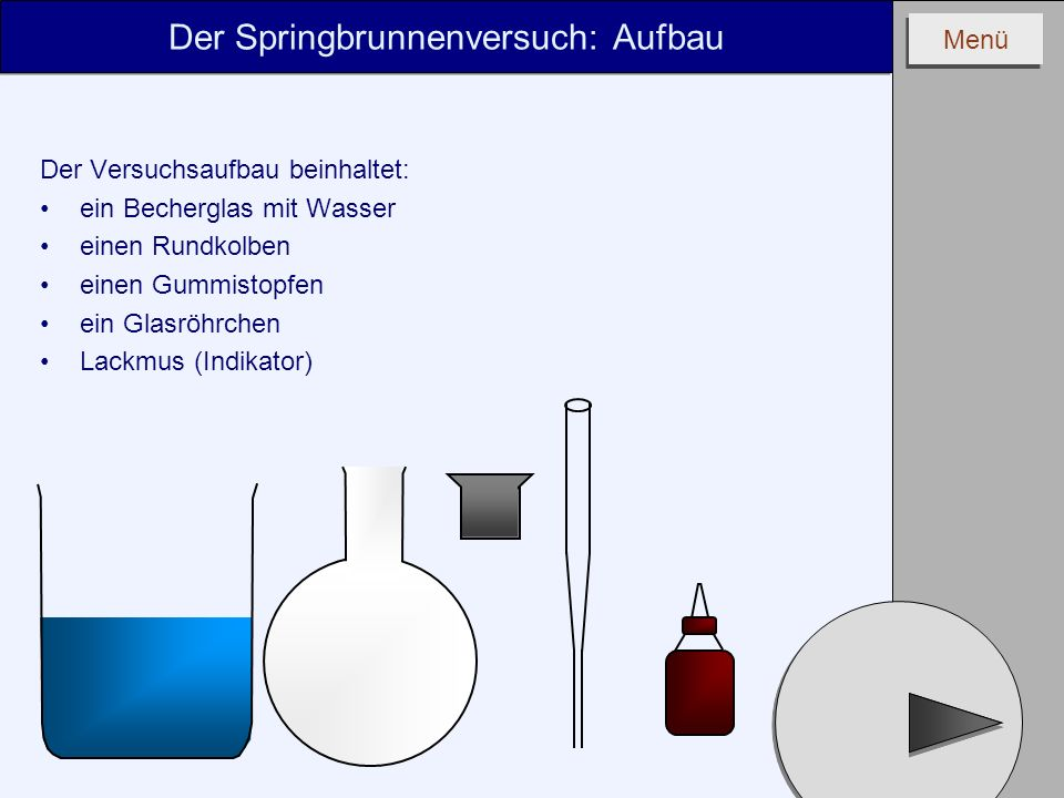 Menü Der Springbrunnenversuch: Aufbau Das Glasröhrchen wird durch den Gummistopfen geführt und das Wasser mit Lackmus (dem Indikator) versetzt.