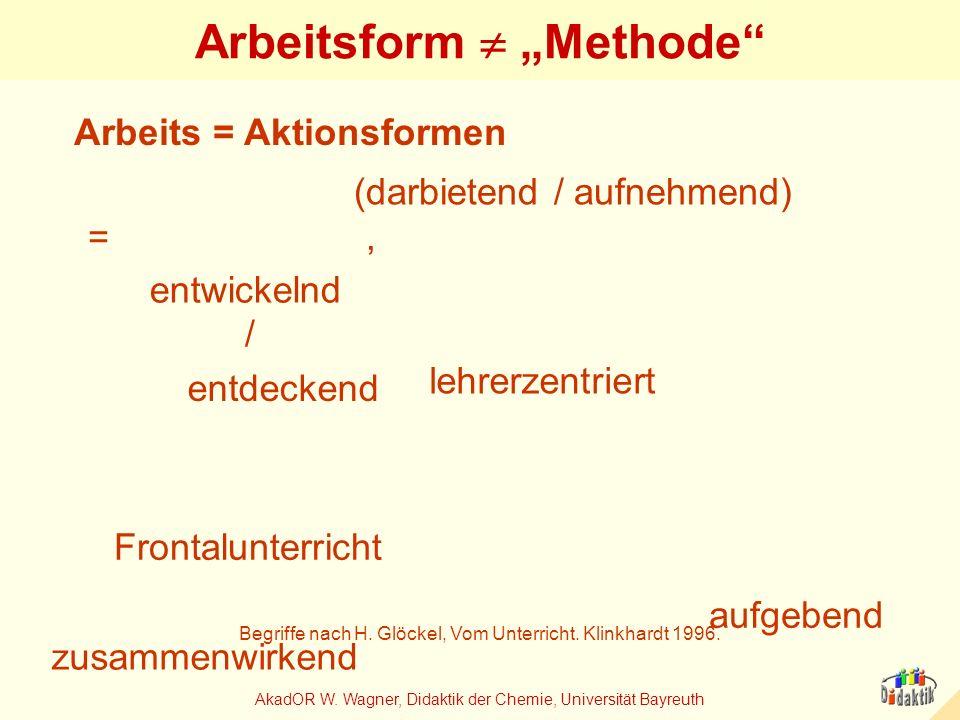 AkadOR W. Wagner, Didaktik der Chemie, Universität Bayreuth Arbeitsform Methode entwickelnd lehrerzentriert Frontalunterricht zusammenwirkend aufgeben