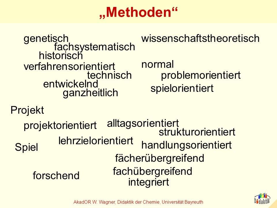 AkadOR W. Wagner, Didaktik der Chemie, Universität Bayreuth Methoden genetischwissenschaftstheoretisch problemorientiert forschend entwickelnd fachsys