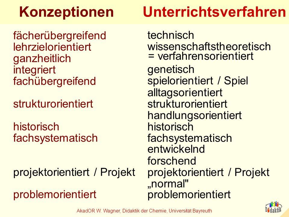 AkadOR W. Wagner, Didaktik der Chemie, Universität Bayreuth Methoden genetisch wissenschaftstheoretisch problemorientiert forschend entwickelnd fachsy