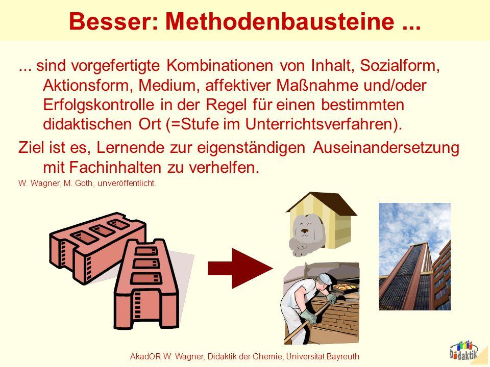 AkadOR W. Wagner, Didaktik der Chemie, Universität Bayreuth Besser: Methodenbausteine...... sind vorgefertigte Kombinationen von Inhalt, Sozialform, A