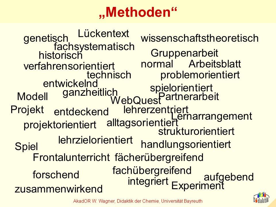 AkadOR W. Wagner, Didaktik der Chemie, Universität Bayreuth Methoden genetischwissenschaftstheoretisch problemorientiert entdeckend forschend entwicke