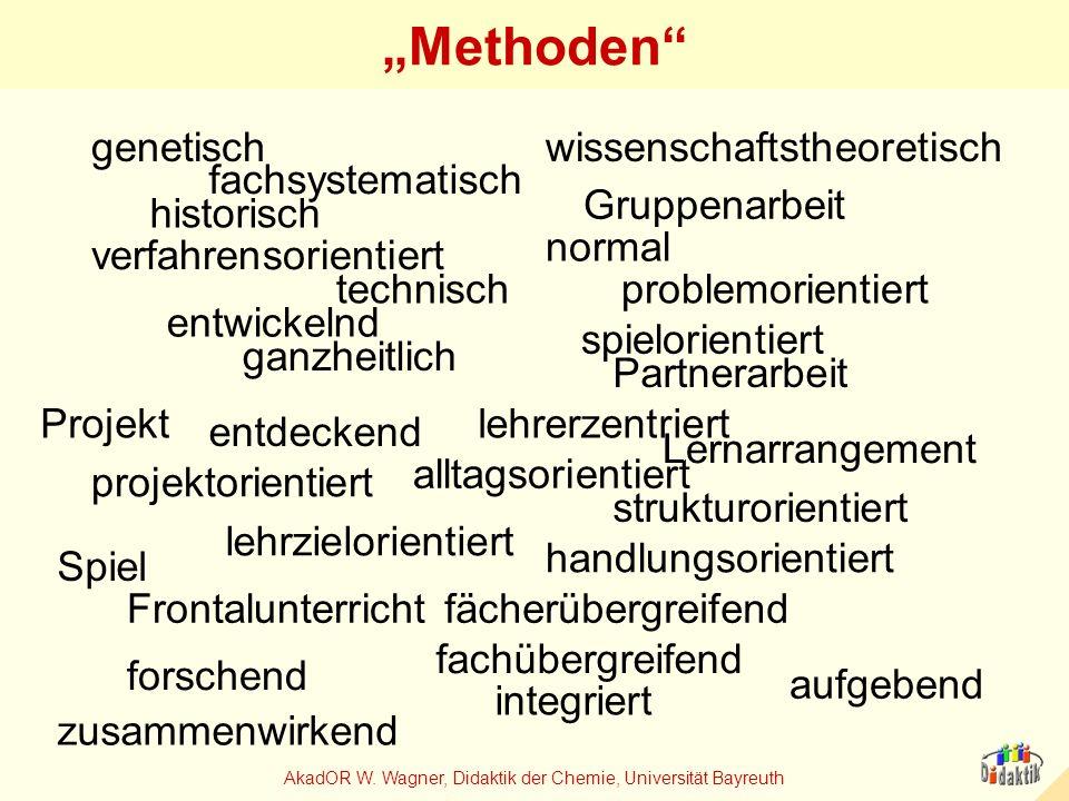 AkadOR W.Wagner, Didaktik der Chemie, Universität Bayreuth Besser: Methodenbausteine......