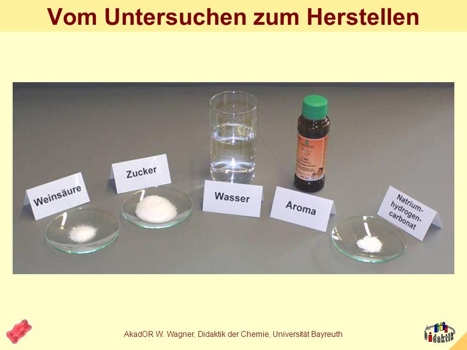 AkadOR W. Wagner, Didaktik der Chemie, Universität Bayreuth Hilfe durch die Zutatendeklaration Zucker Säuerungsmittel: Weinsäure Säure Natriumhydrogen