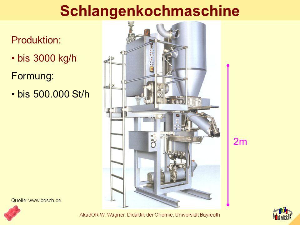 AkadOR W. Wagner, Didaktik der Chemie, Universität Bayreuth Genug Chemie drin? Inhalte nur EIN Lehrziel Fähigkeiten, Fertigkeiten wichtig: –Temperatur
