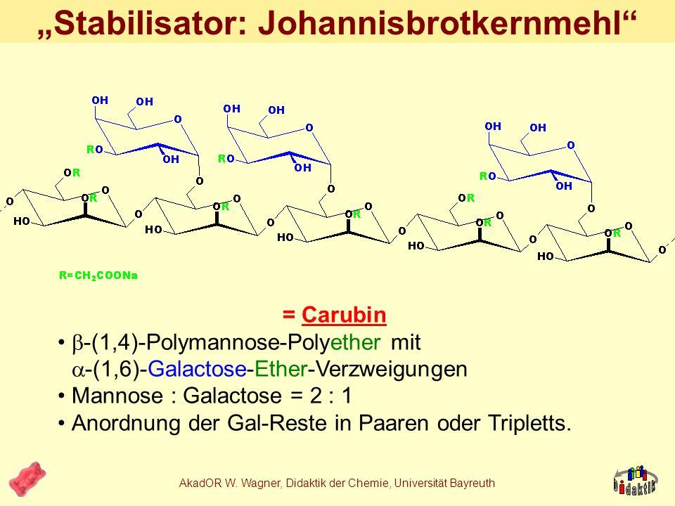AkadOR W. Wagner, Didaktik der Chemie, Universität Bayreuth Ziele: 1.Umsetzen einer wohlschmeckenden Rezeptur in der Zusammensetzung, wie sie für Hand
