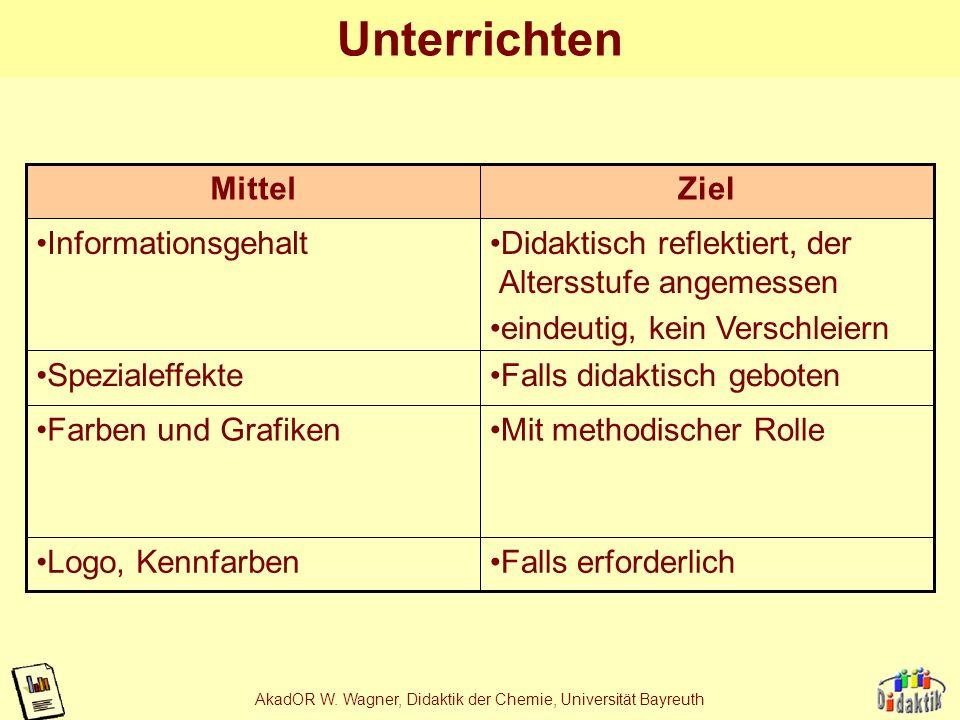AkadOR W. Wagner, Didaktik der Chemie, Universität Bayreuth Verkaufen Firmen- u. ProduktbindungLogo, Kennfarben Suggerieren von Qualität (edel) Begrün
