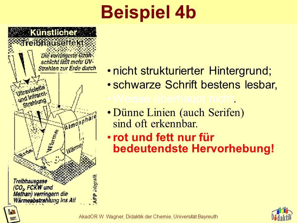 AkadOR W. Wagner, Didaktik der Chemie, Universität Bayreuth Beispiel 4a Dies ist eine Abbildung Stark strukturierter Hintergrund; schwarze Schrift ist