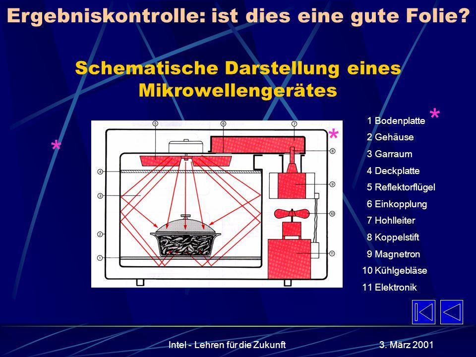 AkadOR W. Wagner, Didaktik der Chemie, Universität Bayreuth 2. Zusammenfassung 1. heller Hintergrund, dunkle Schrift. Gut im darstellerischen Sinn bed