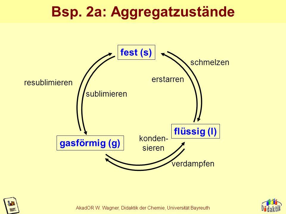 AkadOR W. Wagner, Didaktik der Chemie, Universität Bayreuth Wahrnehmungsgesetze nach Schmidkunz 1.Gesetz des Figur-Grund-Kontrastes - Kap. 2: FarbeKap