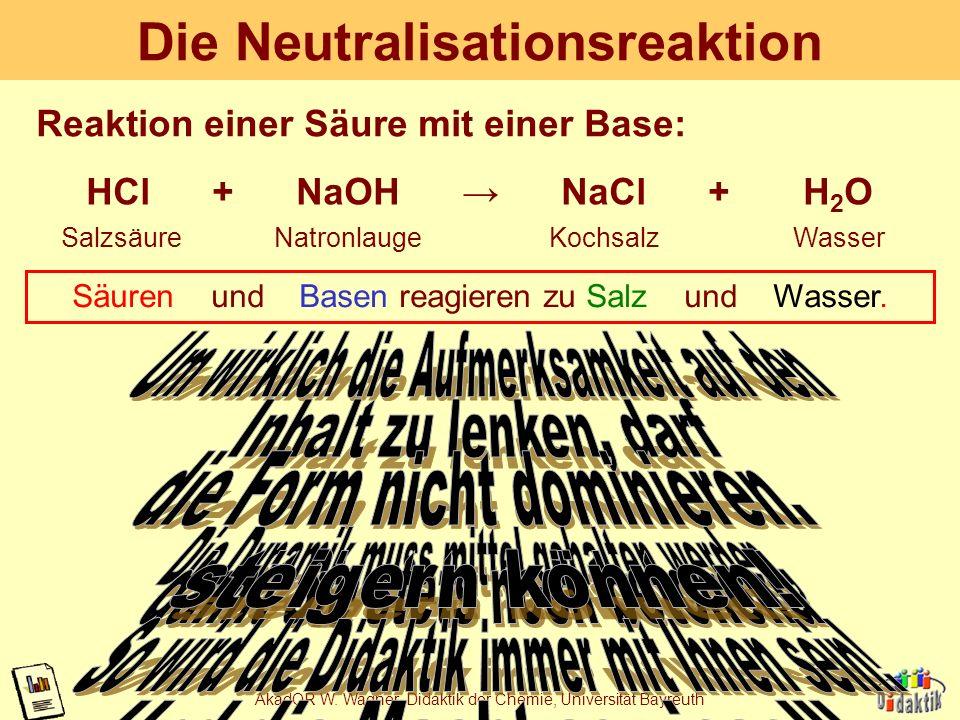 AkadOR W. Wagner, Didaktik der Chemie, Universität Bayreuth 3. Zusammenfassung Berücksichtigung der Wahrnehmungsgesetze. Reduktion der Information auf