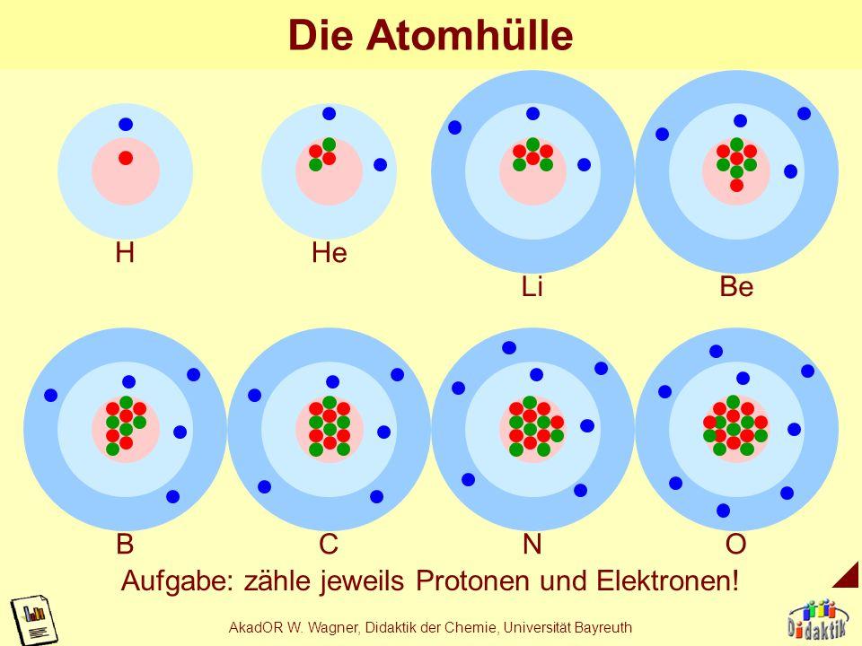 AkadOR W. Wagner, Didaktik der Chemie, Universität Bayreuth Isotope HLiCNO W 2 H 0,015 1 H 99,9 3H3H 6 Li 7,5 7 Li 92,5 12 C 98,9 13 C 1,1 14 N 99,6 1