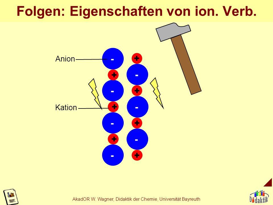 AkadOR W. Wagner, Didaktik der Chemie, Universität Bayreuth Be Die Atomhülle H He Li BCNO Aufgabe: zähle jeweils Protonen und Elektronen!