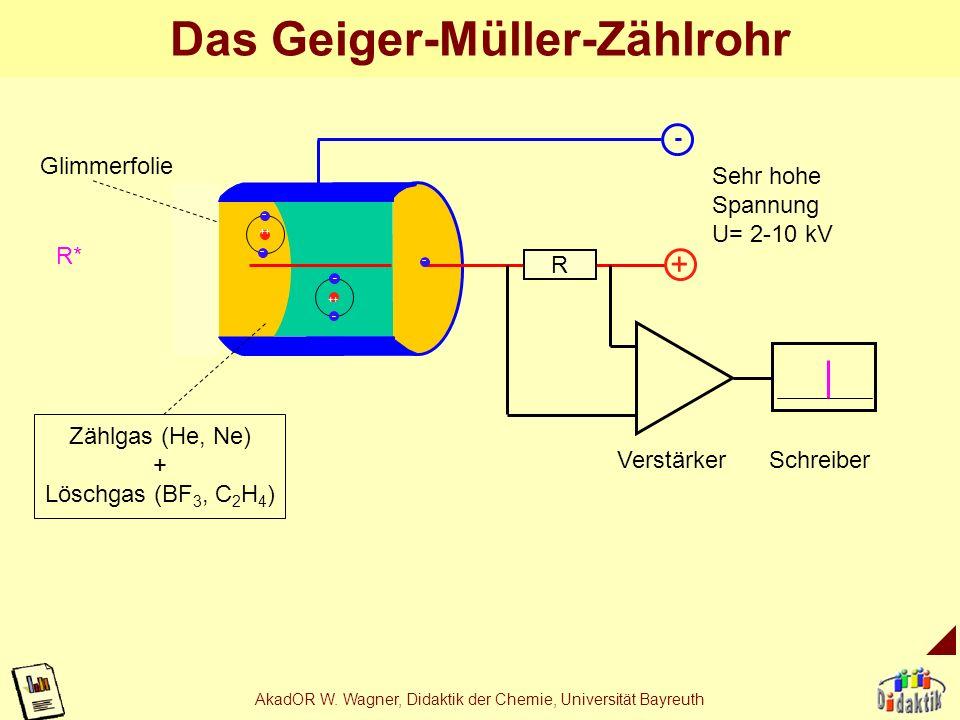 AkadOR W. Wagner, Didaktik der Chemie, Universität Bayreuth + + + + - - - - Folgen: Eigenschaften von Metallen ++++ - - - - Elektronengas Rumpf