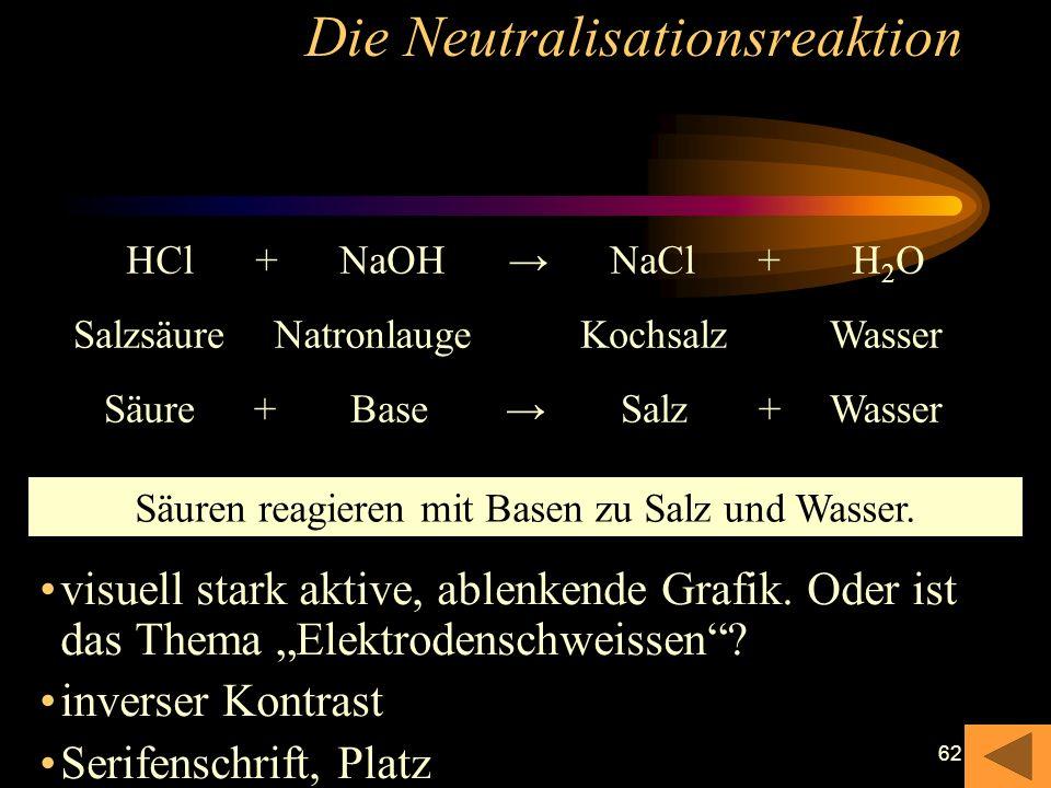 AkadOR W. Wagner, Didaktik der Chemie, Universität Bayreuth Diskussionsbeispiele 1.Beispiel (Gestaltung)Beispiel 2.Beispiel (Gestaltung)Beispiel 3.Bei