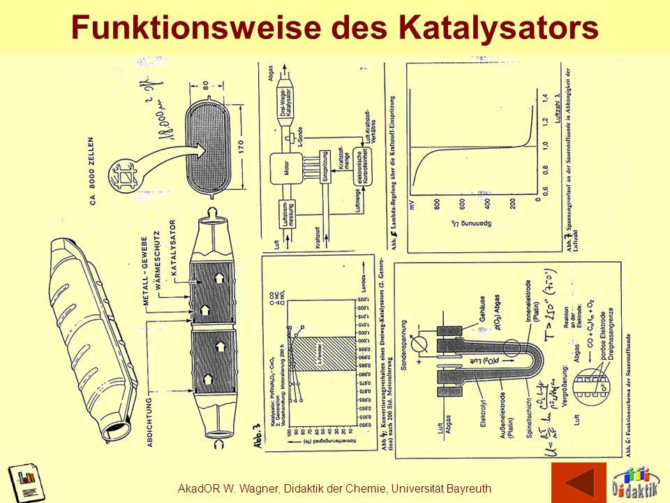 AkadOR W. Wagner, Didaktik der Chemie, Universität Bayreuth Produkte aus Kohle KunststoffeDüngemittel
